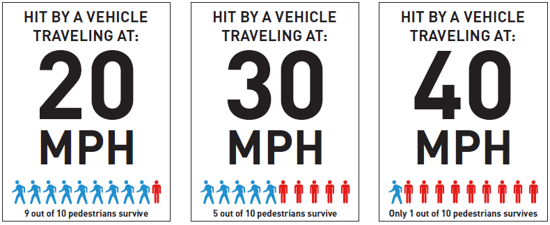 featured image Vision Zero needs more funding to make progress
